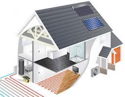 Разводка электрики в доме (Проекция 1)