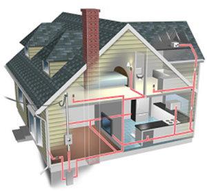 Разводка электрики в доме (Проекция 2)